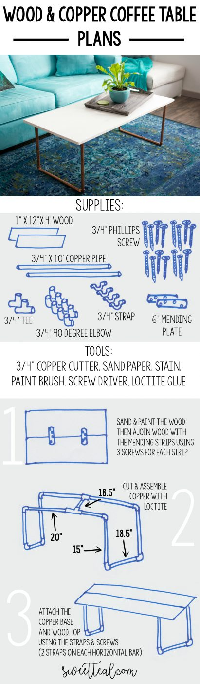 DIY Wood & Copper Coffee Table Plans